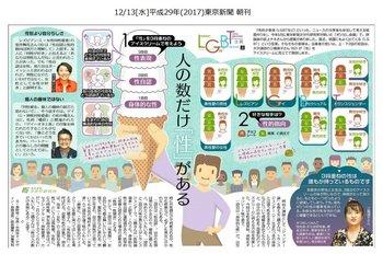 東京新聞20171213.jpg