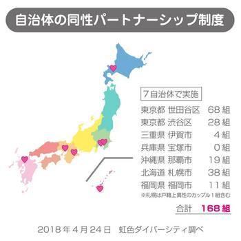 自治体の同性パートナー認知(2018年4月).jpg