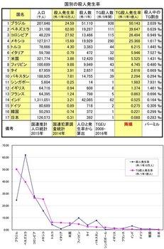 TGEUのトランスジェンダー殺害データ.jpg
