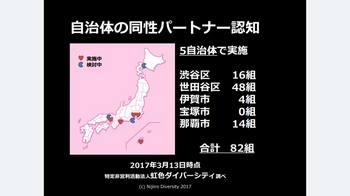 自治体の同性パートナー認知(2017年3月).jpg